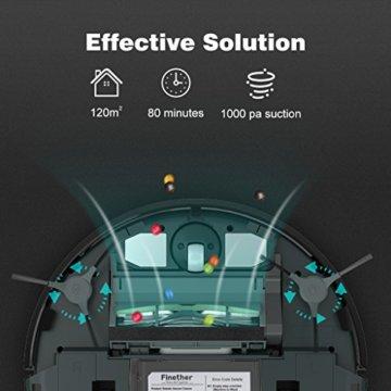 Finether Staubsauger-Roboter Saugroboter