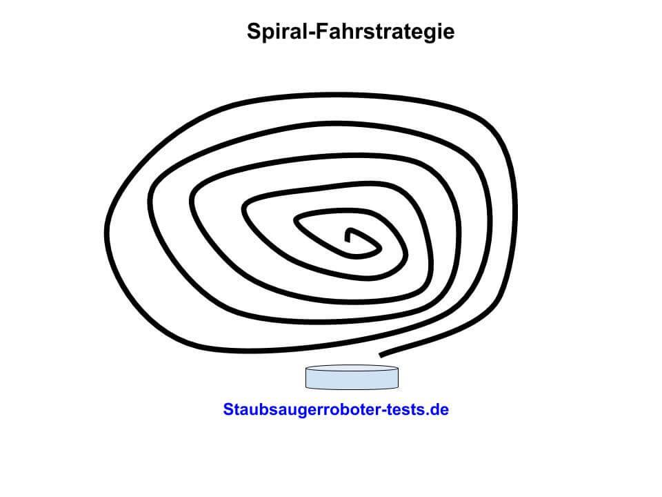 Saugroboter mit Spiral-Fahrweise bild